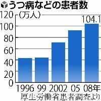 20091204-00000048-yom-soci-thum-000.jpg